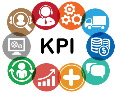 KPI for your business